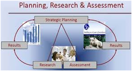 RESEARCH & ASSESSMENT